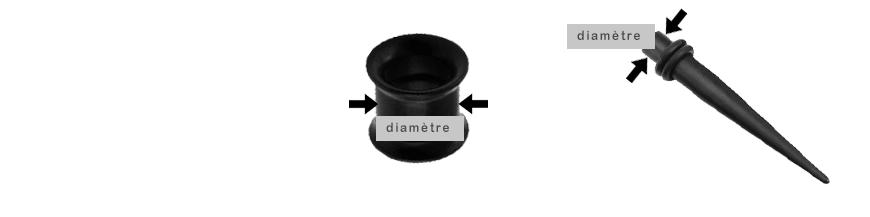 mesurer un plug, un tunnel ou un écarteur pour lobes stretchés